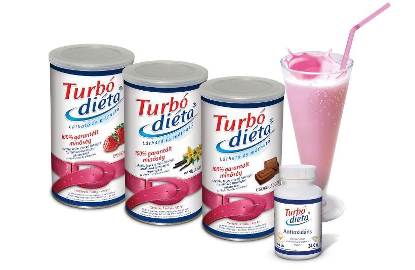 Turbó diéta kezdőcsomag_Chic&Charm