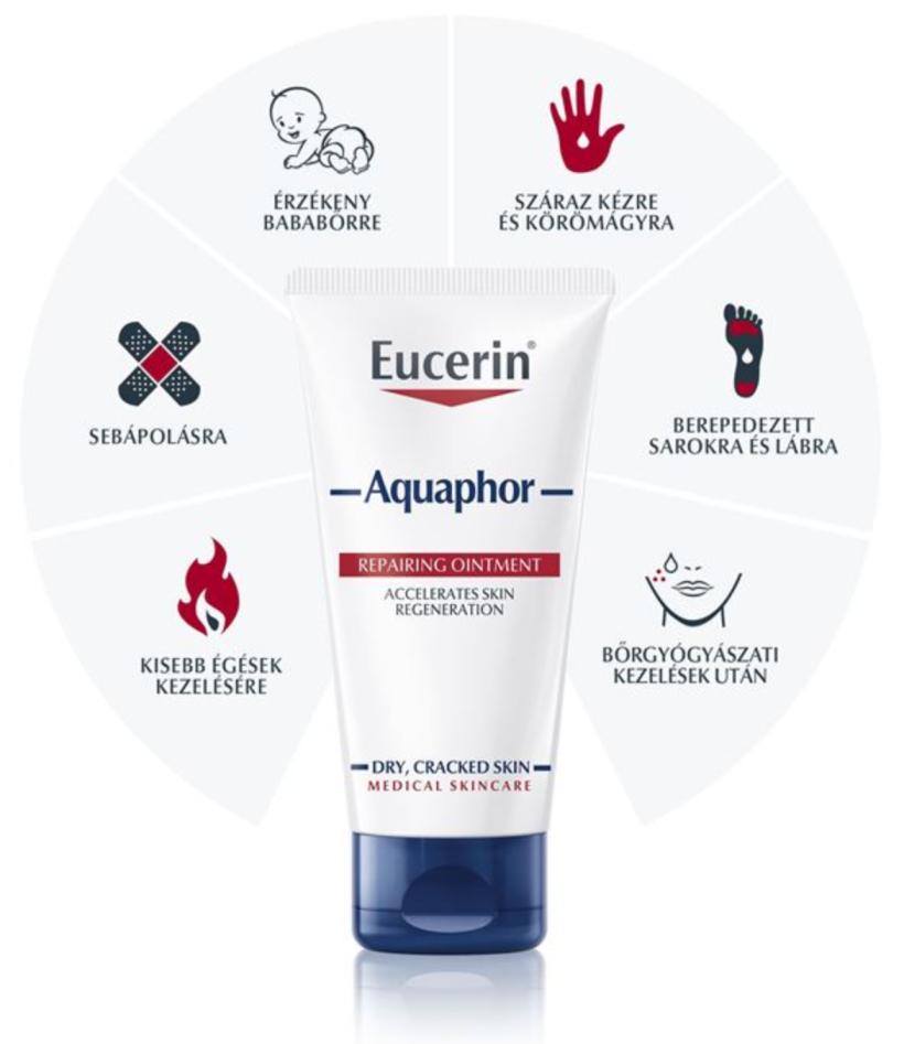 Eucerin_Aquaphor_használat